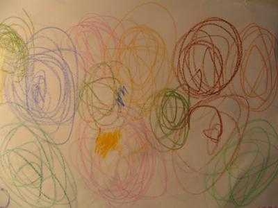 šta Nam Govore Dečiji Crteži Psihologijazasve